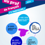 Día internacional del profesor de francés