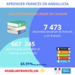 Datos claves sobre el francés en Andalucía