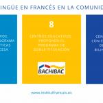 Más francés en la comunidad de Madrid